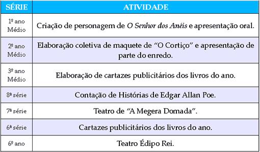 Atividades para Mostra Literária - Colégio Medianeira, prof. André Gazola