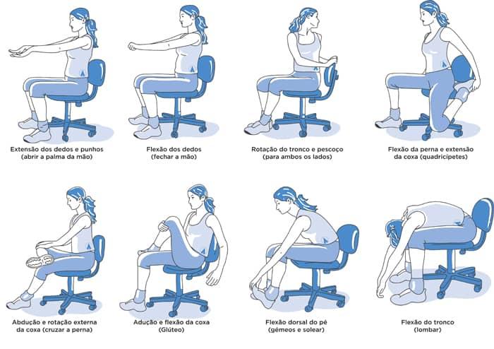 Posições de alongamento na cadeira