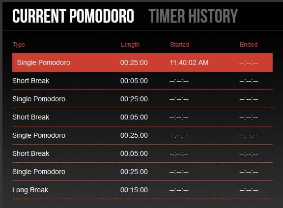 Tabela de Pomodoros com as divisões de tempo corretas. Impressão de tela do site MarinaraTimer.com