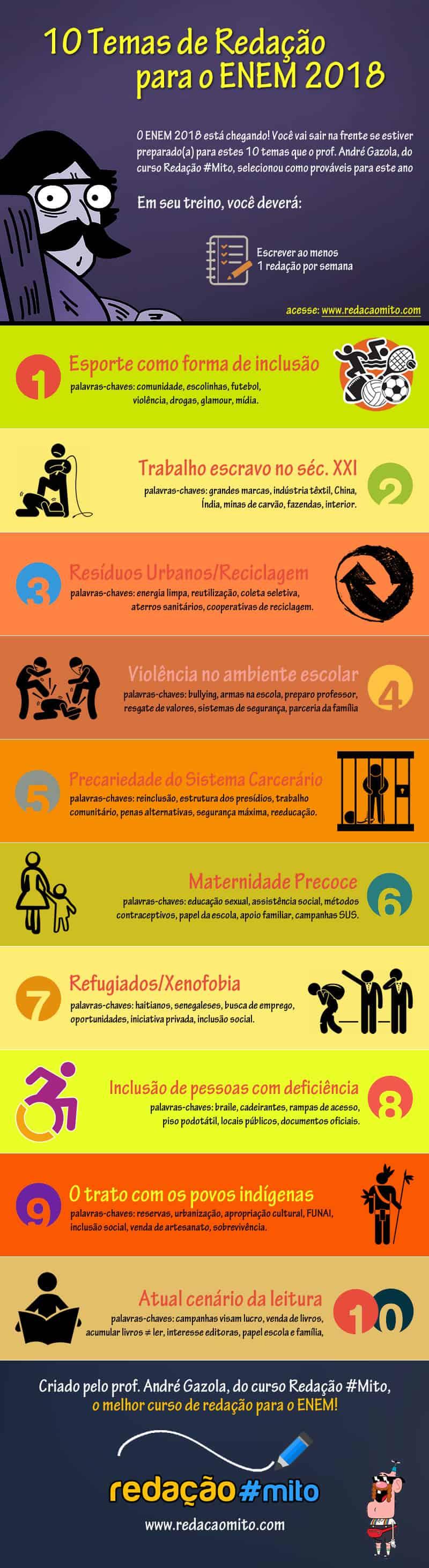 Infográfico 10 Temas de Redação para o ENEM 2018